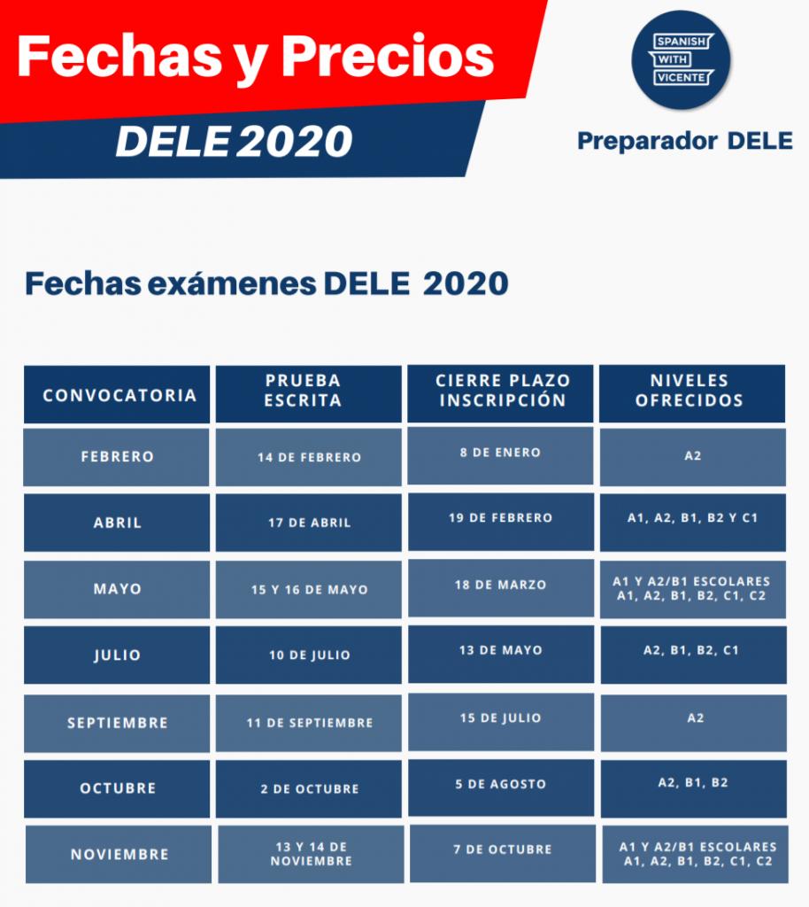Fechas y precios de los exámenes DELE 2020 Instituto Cervantes