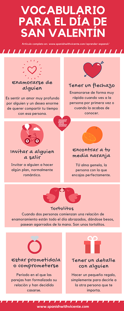 Infografía-Vocabulario-en-español-Día-de-San-Valentín-SPanish-with-Vicente