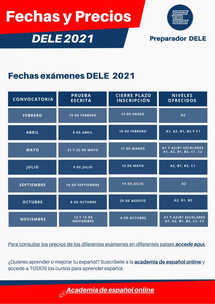 Fechas-de-los-exámenes-DELE-2021-del-Instituto-Cervantes